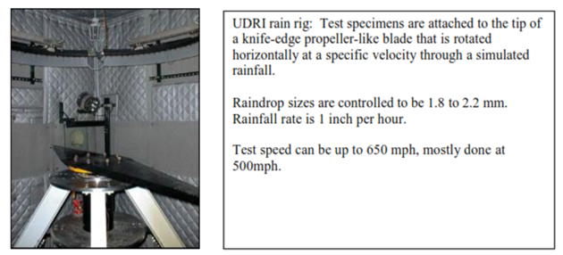 Hontek - Rain tested specimens
